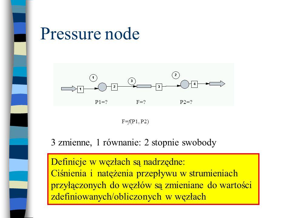 Pressure node P1=?P2=?F=? F=f(P1, P2) 3 zmienne, 1 równanie: 2 stopnie swobody Definicje w węzłach są nadrzędne: Ciśnienia i natężenia przepływu w str