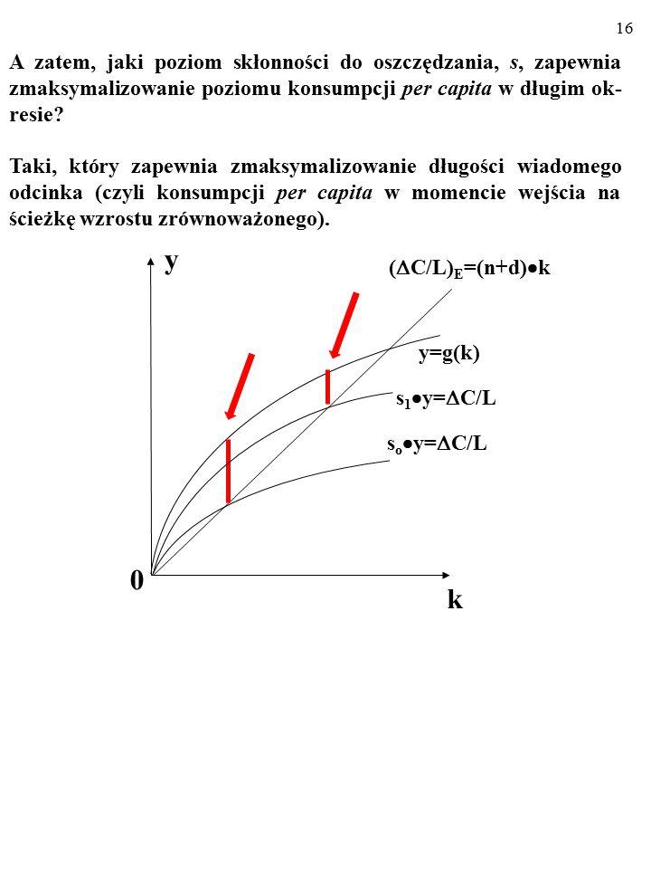 15 Jednak W STANIE USTALONYM WYMAGANE INWESTYCJE SĄ RÓWNE RZECZYWISTYM INWESTYCJOM (RZECZY- WISTYM OSZCZĘDNOŚCIOM). 0 k k1k1 (  C/L) E =(n+d)  k y=g