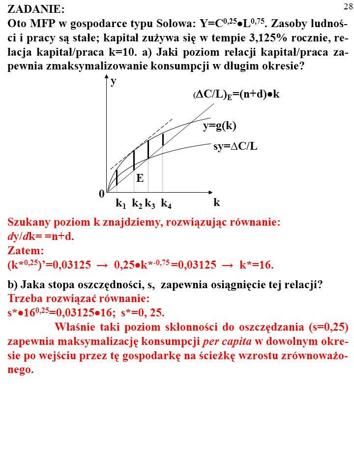 27 ZADANIE: Oto MFP w gospodarce typu Solowa: Y=C 0,25  L 0,75. Zasoby ludnoś- ci i pracy są stałe; kapitał zużywa się w tempie 3,125% rocznie, re- l