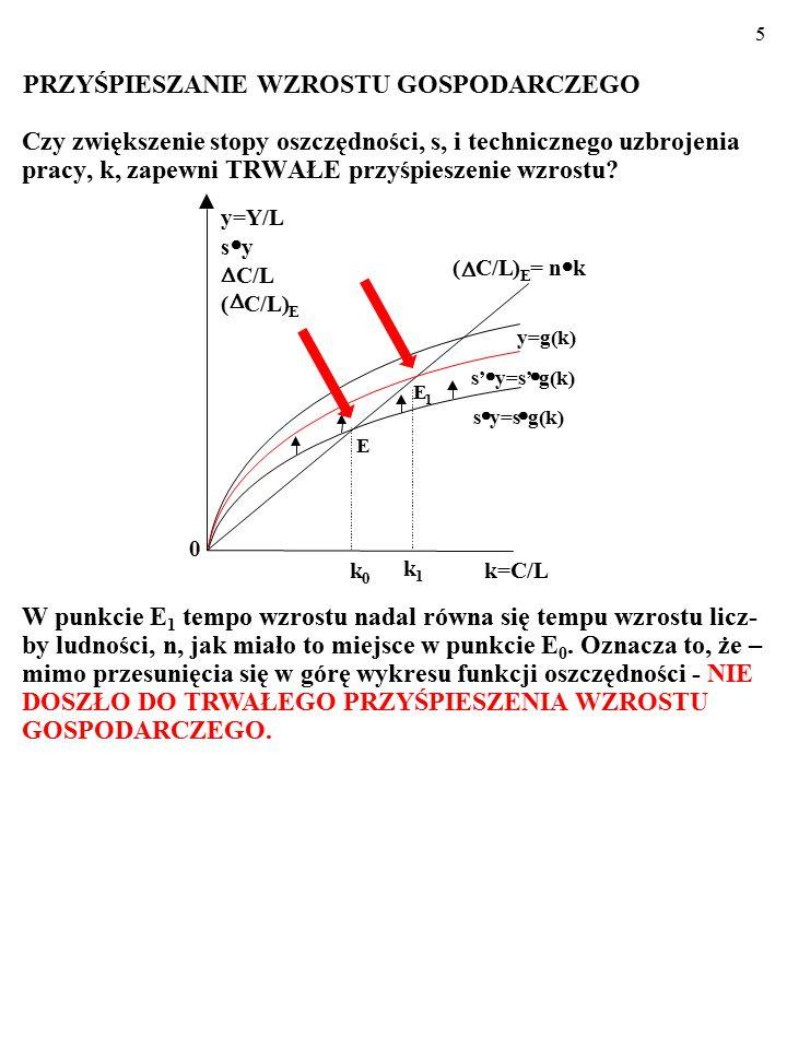 4 Czy zwiększenie stopy oszczędności, s, i technicznego uzbrojenia pracy, k, zapewni TRWAŁE przyśpieszenie wzrostu? k=C/L E 1 y=g(k) s'  y=s'  g(k)