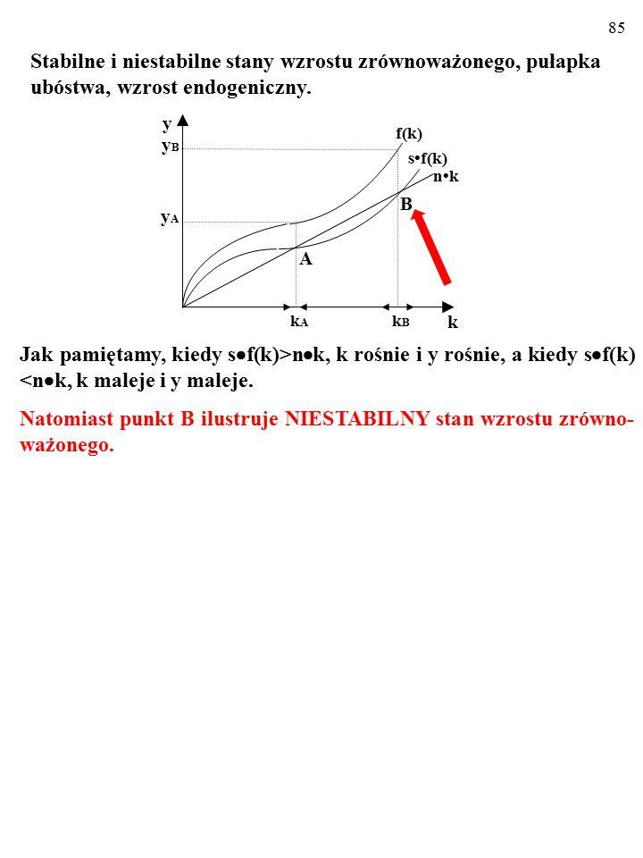 84 Jak pamiętamy, kiedy s  f(k)>n  k, k rośnie i y rośnie, a kiedy s  f(k) <n  k, k maleje i y maleje. Punkt A na rysunku ilustrują zatem STABILNY