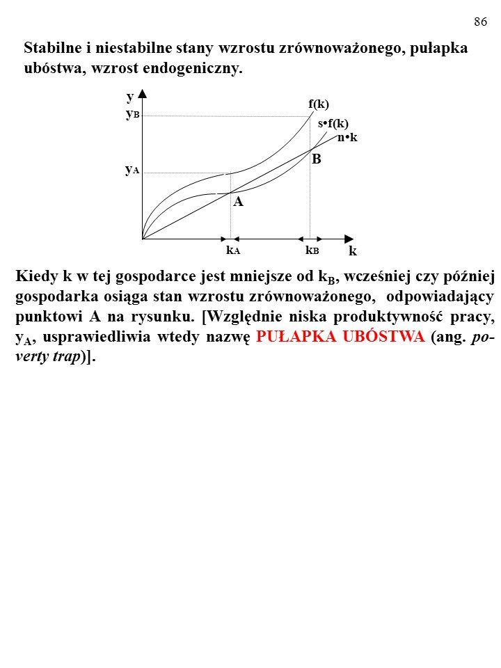 85 Jak pamiętamy, kiedy s  f(k)>n  k, k rośnie i y rośnie, a kiedy s  f(k) <n  k, k maleje i y maleje. Natomiast punkt B ilustruje NIESTABILNY sta