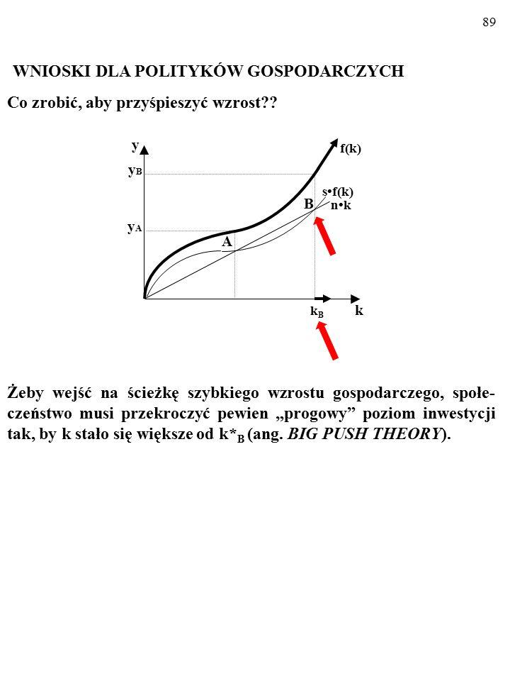 88 Wzrost gospodarczy, napędzany m. in. endogenicznym postępem technicznym, sam zasługuje na miano WZROSTU ENDOGE- NICZNEGO, czyli będącego wynikiem z