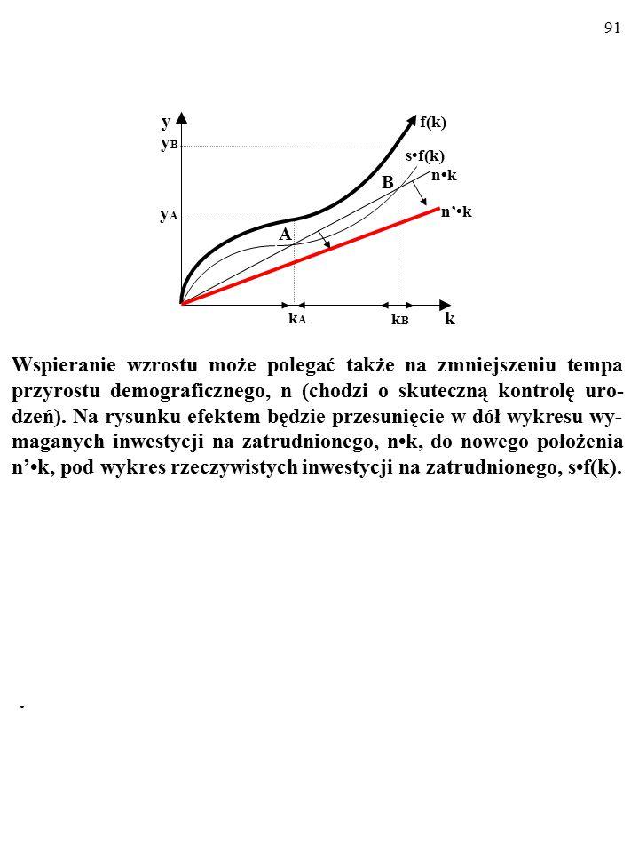 90. Innym rozwiązaniem jest zwiększenie przez społeczeństwo skłon- ności do oszczędzania, s. Na rysunku spowoduje to przesunięcie w górę wykresu sf(k)