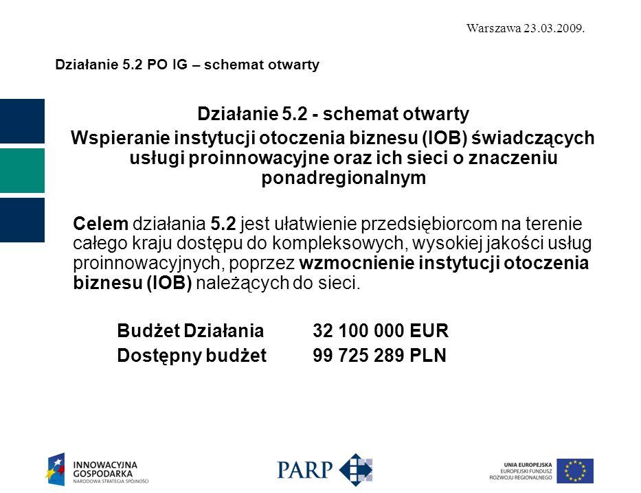 Warszawa 23.03.2009. Działanie 5.2 PO IG – schemat otwarty Działanie 5.2 - schemat otwarty Wspieranie instytucji otoczenia biznesu (IOB) świadczących