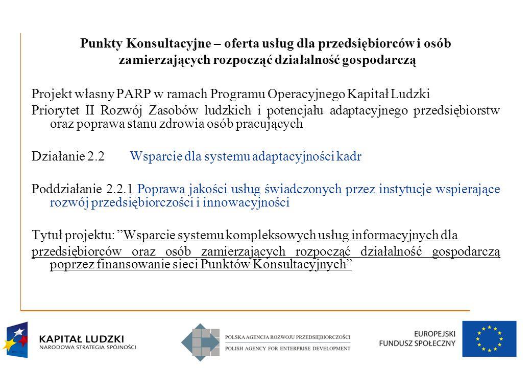 2 Punkty Konsultacyjne – oferta usług dla przedsiębiorców i osób zamierzających rozpocząć działalność gospodarczą Projekt własny PARP w ramach Program