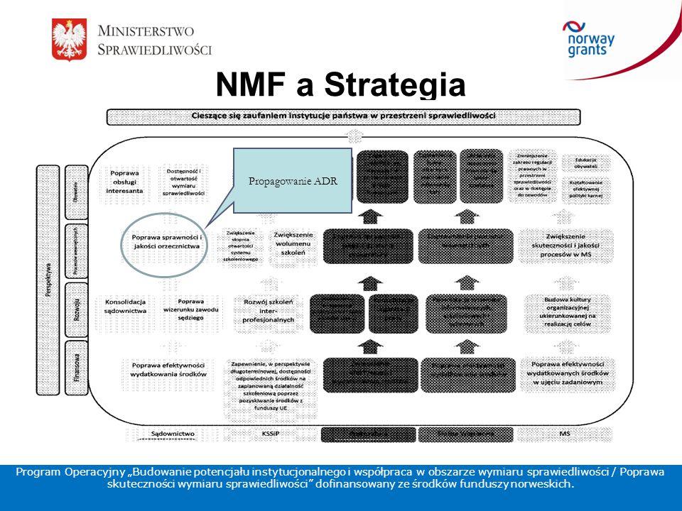"""NMF a Strategia Program Operacyjny """"Budowanie potencjału instytucjonalnego i współpraca w obszarze wymiaru sprawiedliwości / Poprawa skuteczności wymiaru sprawiedliwości dofinansowany ze środków funduszy norweskich."""