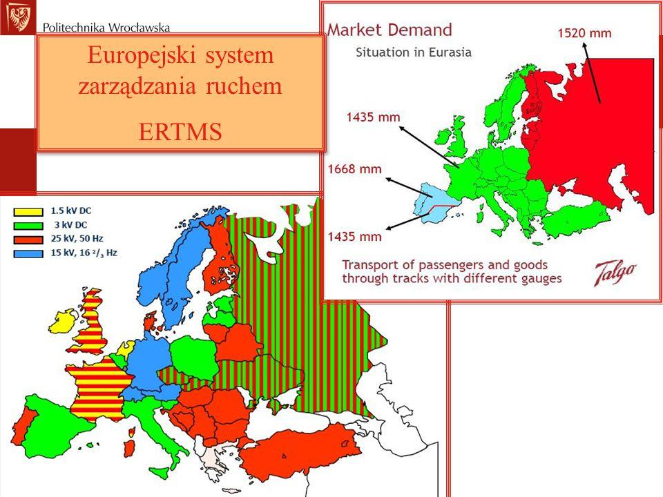 Europejski system zarządzania ruchem ERTMS Europejski system zarządzania ruchem ERTMS