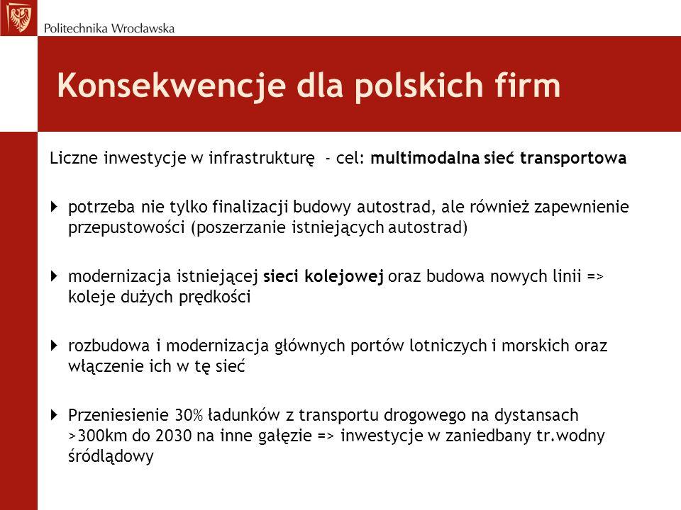 Liczne inwestycje w infrastrukturę - cel: multimodalna sieć transportowa  potrzeba nie tylko finalizacji budowy autostrad, ale również zapewnienie pr