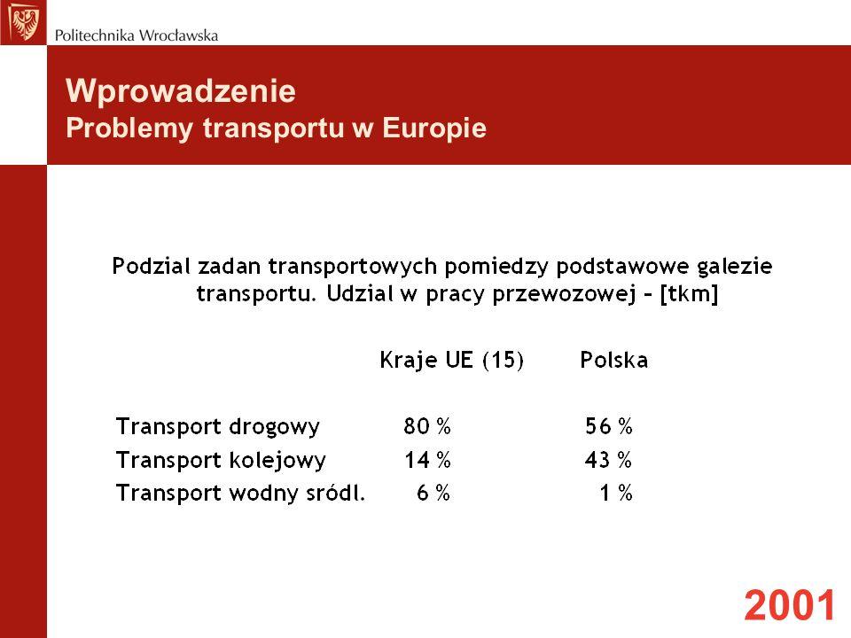 Wprowadzenie Problemy transportu w Europie 2001