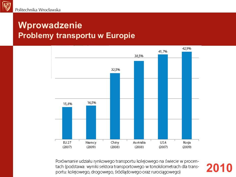 Wprowadzenie Problemy transportu w Europie 2010