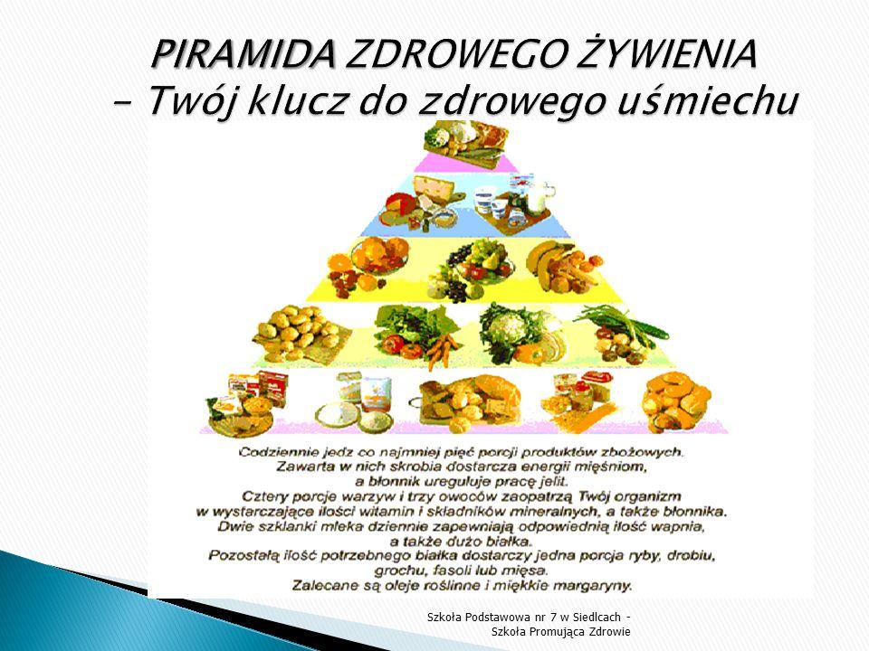  Żaden pojedynczy produkt żywnościowy nie jest w stanie zapewnić nam wszystkich składników pokarmowych, dlatego powinniśmy dbać o różnorodność spożywanych produktów.