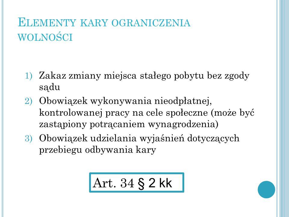 F ORMY K ARY O GRANICZENIA W OLNOŚCI 1.