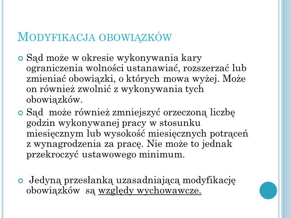 P RZESŁANKA NEGATYWNA WYMIERZENIA KARY OGRANICZENIA WOLNOŚCI Ustawodawca w art.