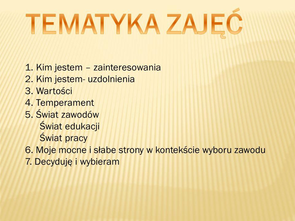 1.Kim jestem – zainteresowania 2.Kim jestem- uzdolnienia 3.Wartości 4.Temperament 5.Świat zawodów Świat edukacji Świat pracy 6.