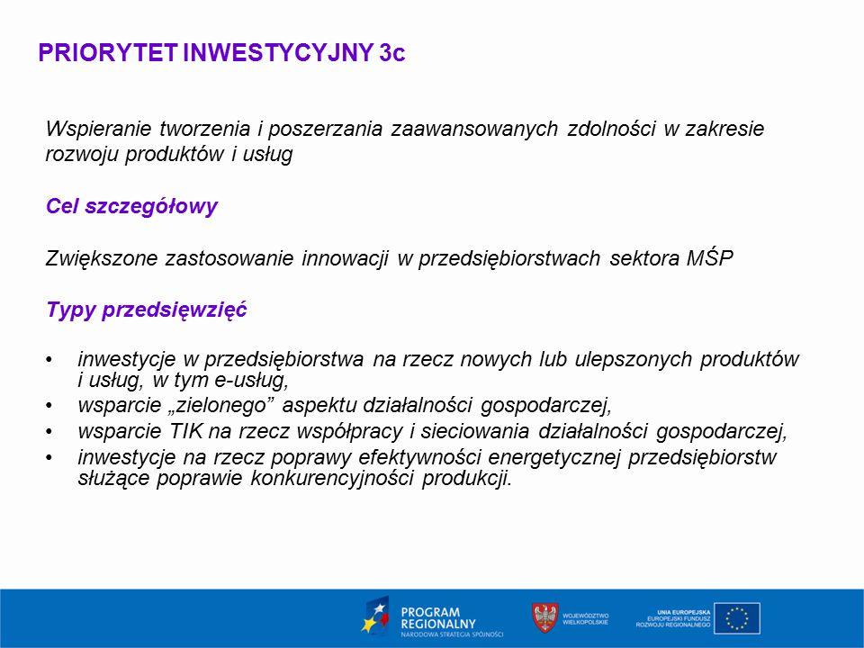 """PRIORYTET INWESTYCYJNY 3c Wspieranie tworzenia i poszerzania zaawansowanych zdolności w zakresie rozwoju produktów i usług Cel szczegółowy Zwiększone zastosowanie innowacji w przedsiębiorstwach sektora MŚP Typy przedsięwzięć inwestycje w przedsiębiorstwa na rzecz nowych lub ulepszonych produktów i usług, w tym e-usług, wsparcie """"zielonego aspektu działalności gospodarczej, wsparcie TIK na rzecz współpracy i sieciowania działalności gospodarczej, inwestycje na rzecz poprawy efektywności energetycznej przedsiębiorstw służące poprawie konkurencyjności produkcji."""