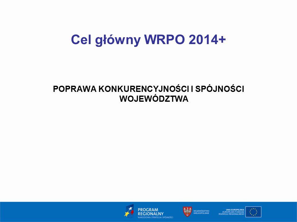 Cel główny WRPO 2014+ POPRAWA KONKURENCYJNOŚCI I SPÓJNOŚCI WOJEWÓDZTWA 3