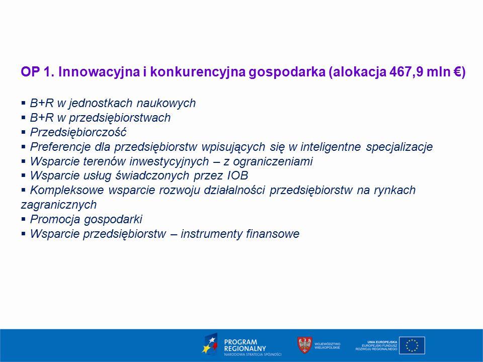 5 OP 1. Innowacyjna i konkurencyjna gospodarka (alokacja 467,9 mln €)  B+R w jednostkach naukowych  B+R w przedsiębiorstwach  Przedsiębiorczość  P