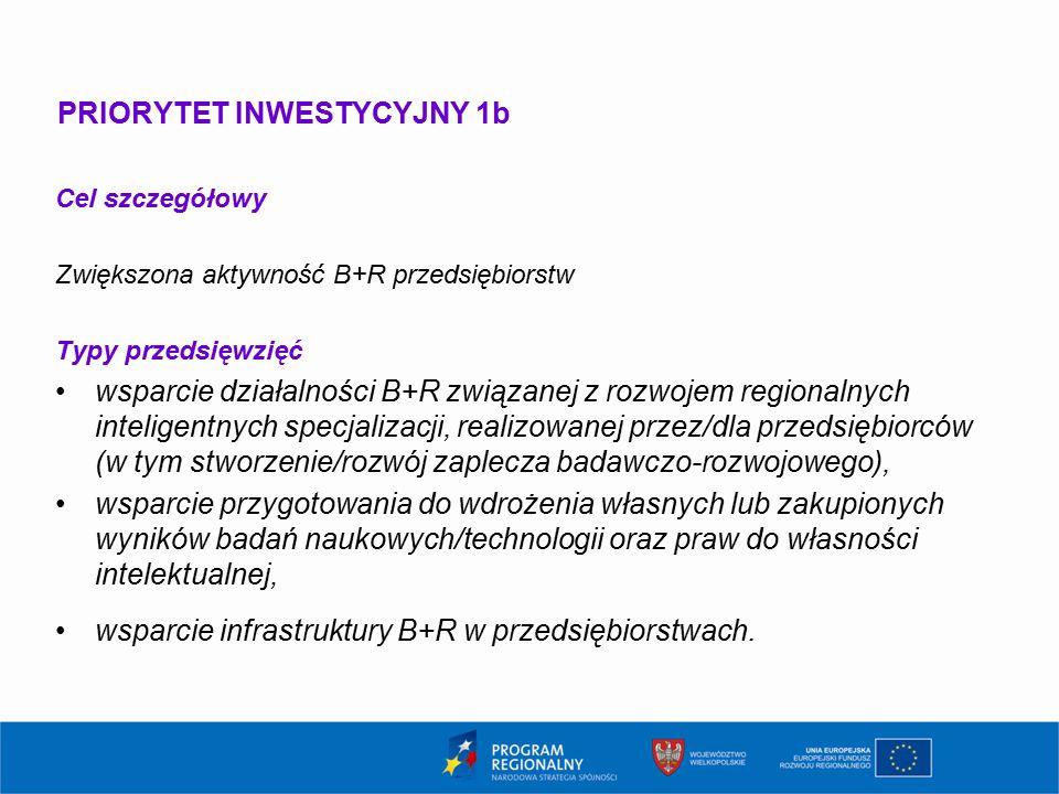 PRIORYTET INWESTYCYJNY 1b Cel szczegółowy Zwiększona aktywność B+R przedsiębiorstw Typy przedsięwzięć wsparcie działalności B+R związanej z rozwojem regionalnych inteligentnych specjalizacji, realizowanej przez/dla przedsiębiorców (w tym stworzenie/rozwój zaplecza badawczo-rozwojowego), wsparcie przygotowania do wdrożenia własnych lub zakupionych wyników badań naukowych/technologii oraz praw do własności intelektualnej, wsparcie infrastruktury B+R w przedsiębiorstwach.