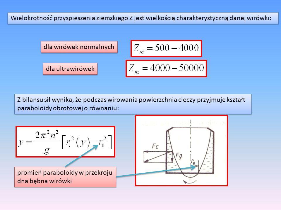 Wielokrotność przyspieszenia ziemskiego Z jest wielkością charakterystyczną danej wirówki: dla wirówek normalnych dla ultrawirówek Z bilansu sił wynik