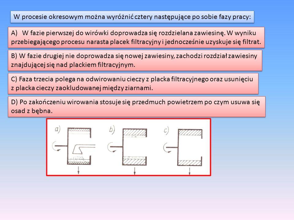 W procesie okresowym można wyróżnić cztery następujące po sobie fazy pracy: A)W fazie pierwszej do wirówki doprowadza się rozdzielana zawiesinę. W wyn