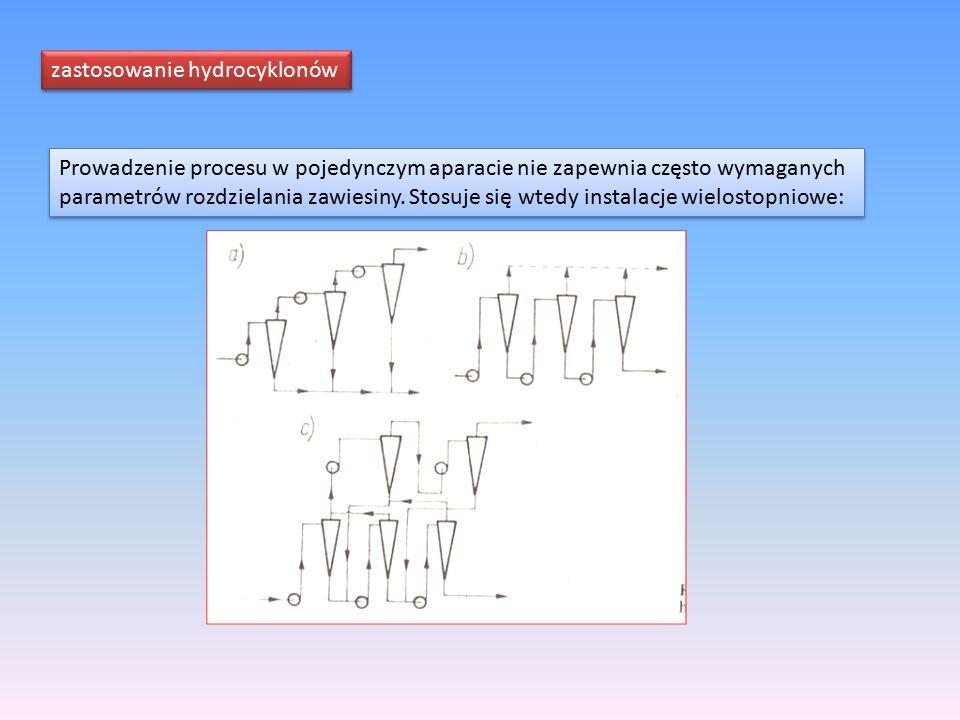 zastosowanie hydrocyklonów Prowadzenie procesu w pojedynczym aparacie nie zapewnia często wymaganych parametrów rozdzielania zawiesiny. Stosuje się wt