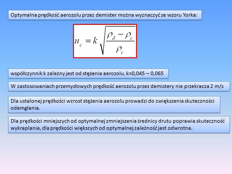 Optymalna prędkość aerozolu przez demister można wyznaczyć ze wzoru Yorka: współczynnik k zależny jest od stężenia aerozolu. k=0,045 – 0,065 W zastoso