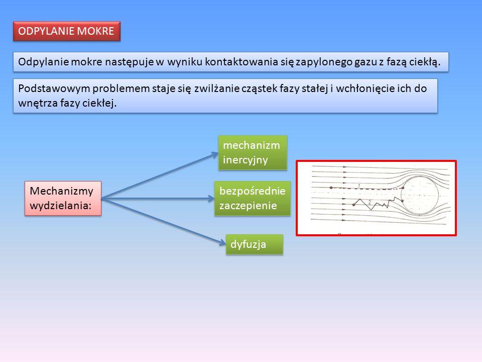 ODPYLANIE MOKRE Odpylanie mokre następuje w wyniku kontaktowania się zapylonego gazu z fazą ciekłą. Podstawowym problemem staje się zwilżanie cząstek