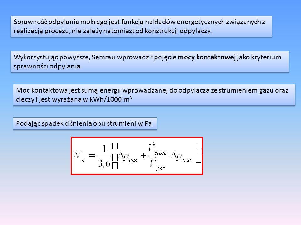 Sprawność odpylania mokrego jest funkcją nakładów energetycznych związanych z realizacją procesu, nie zależy natomiast od konstrukcji odpylaczy. Spraw