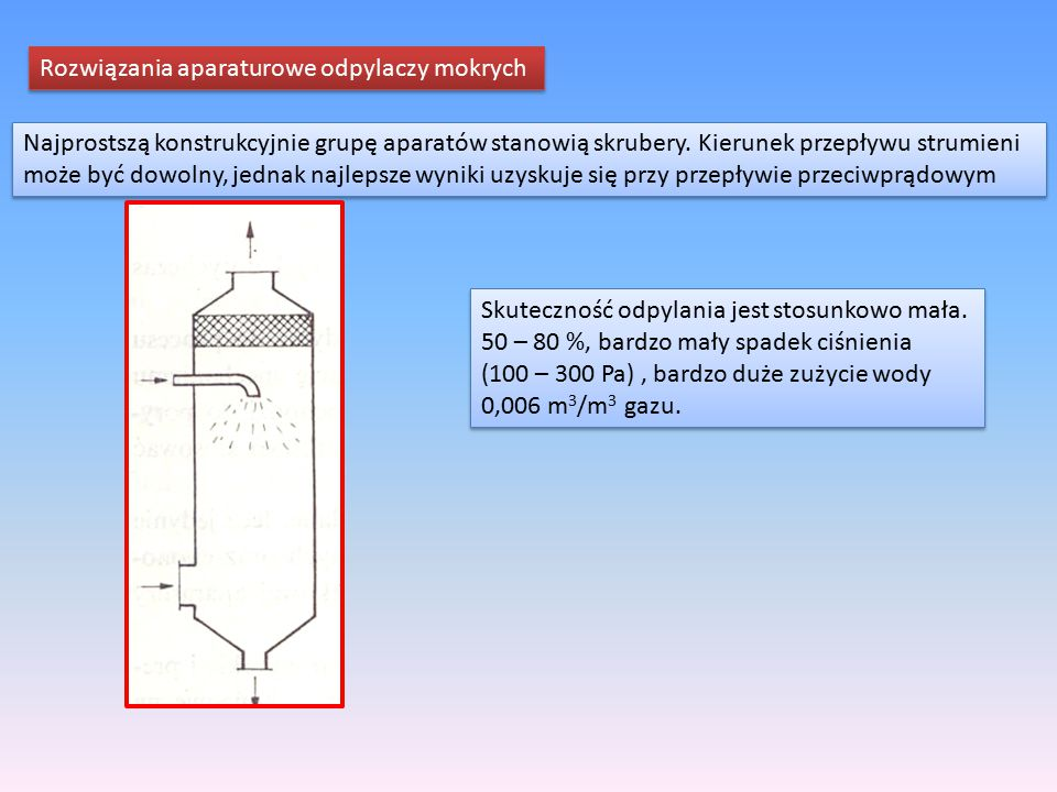 Rozwiązania aparaturowe odpylaczy mokrych Najprostszą konstrukcyjnie grupę aparatów stanowią skrubery. Kierunek przepływu strumieni może być dowolny,