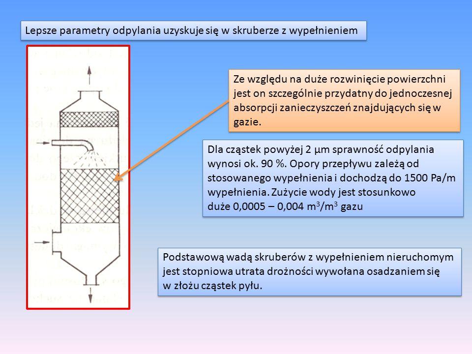 Lepsze parametry odpylania uzyskuje się w skruberze z wypełnieniem Ze względu na duże rozwinięcie powierzchni jest on szczególnie przydatny do jednocz