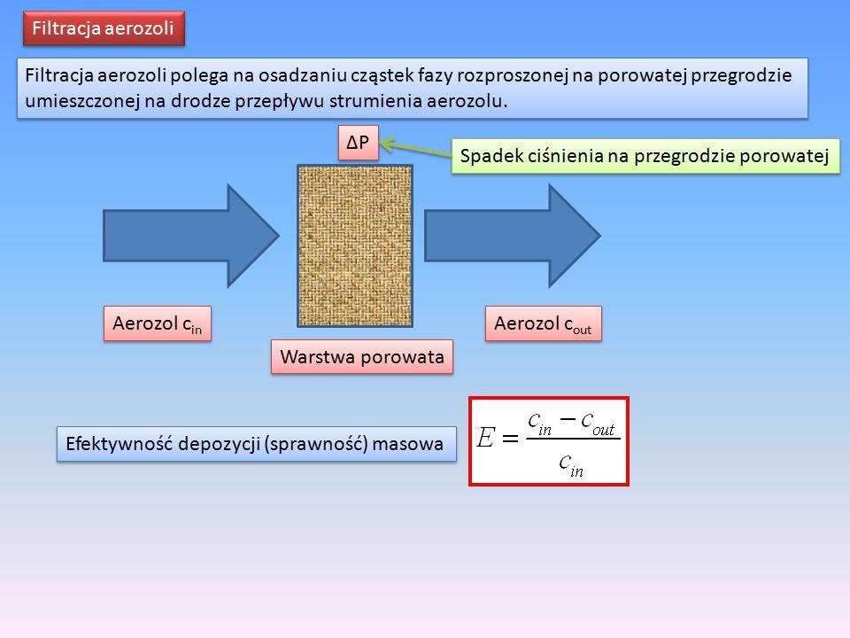 Filtracja aerozoli Filtracja aerozoli polega na osadzaniu cząstek fazy rozproszonej na porowatej przegrodzie umieszczonej na drodze przepływu strumien