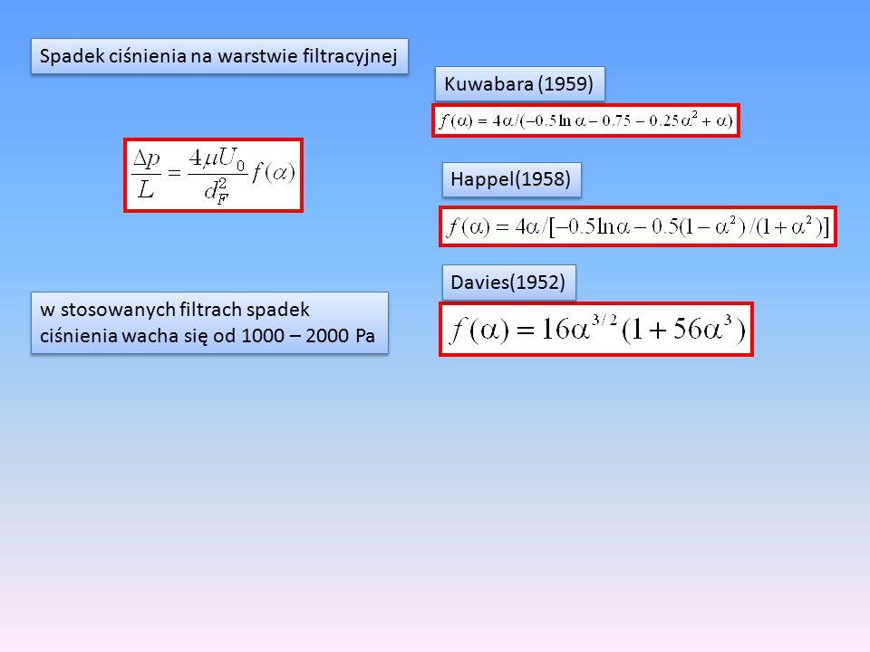 Spadek ciśnienia na warstwie filtracyjnej Kuwabara (1959) Happel(1958) Davies(1952) w stosowanych filtrach spadek ciśnienia wacha się od 1000 – 2000 P