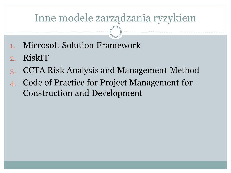 Inne modele zarządzania ryzykiem 1. Microsoft Solution Framework 2. RiskIT 3. CCTA Risk Analysis and Management Method 4. Code of Practice for Project