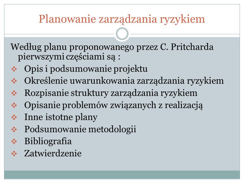 Planowanie zarządzania ryzykiem Według planu proponowanego przez C. Pritcharda pierwszymi częściami są :  Opis i podsumowanie projektu  Określenie u