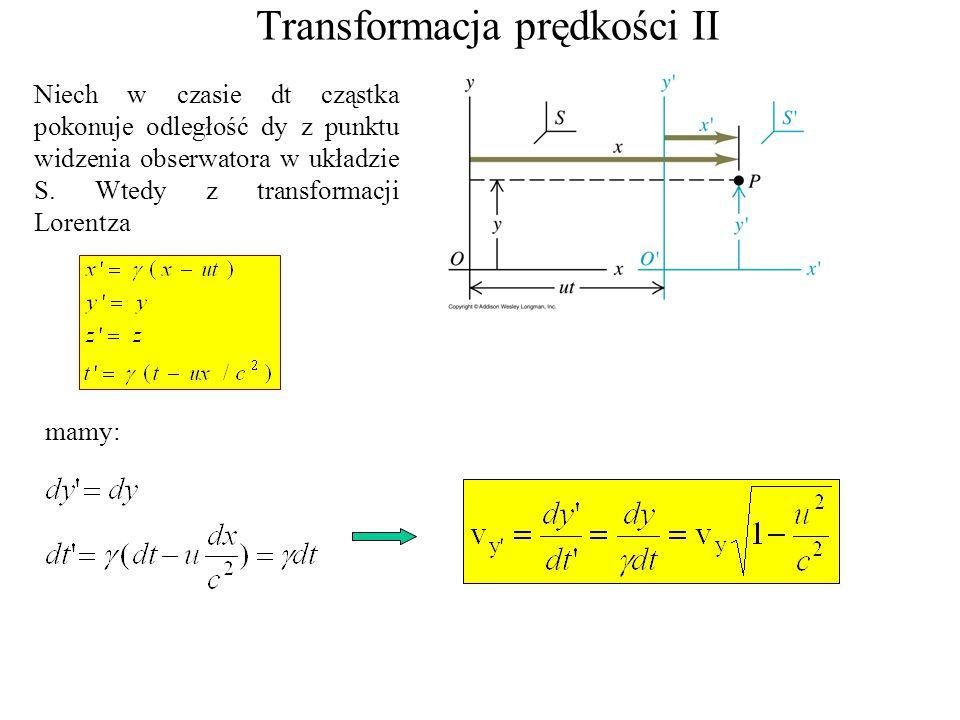Transformacja prędkości II Niech w czasie dt cząstka pokonuje odległość dy z punktu widzenia obserwatora w układzie S. Wtedy z transformacji Lorentza