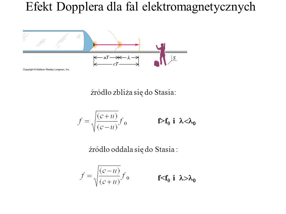 Efekt Dopplera dla fal elektromagnetycznych źródło zbliża się do Stasia: f>f 0 i   źródło oddala się do Stasia : f<f 0 i  