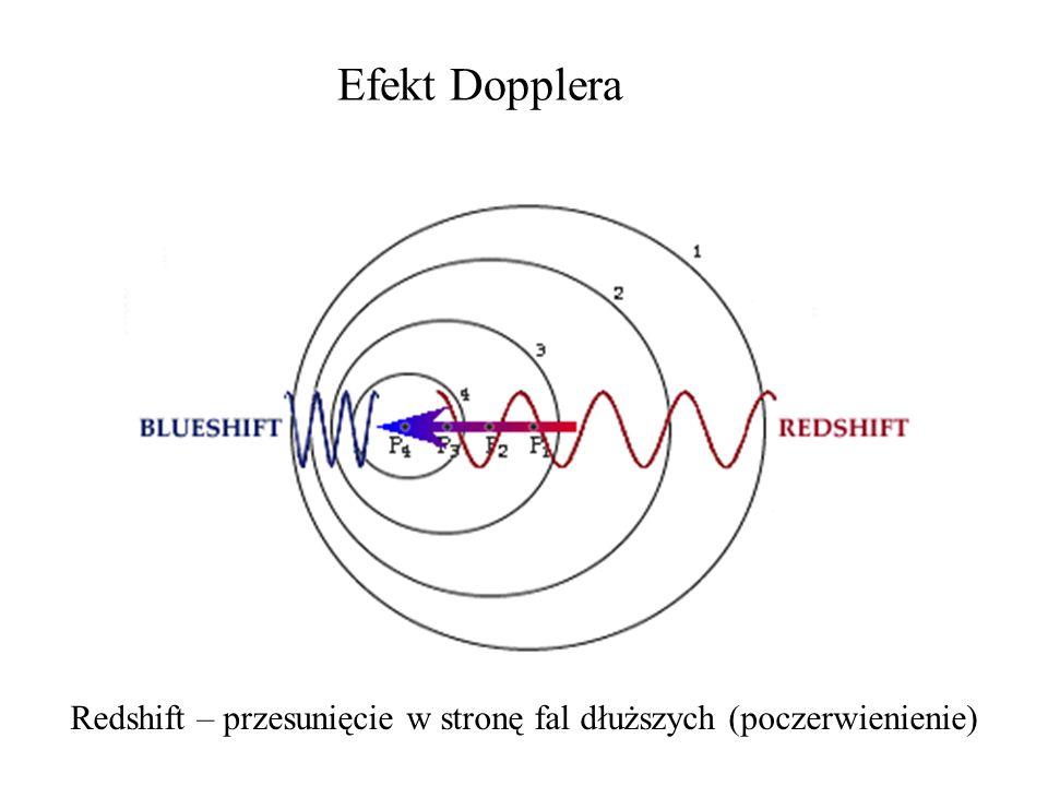 Efekt Dopplera Redshift – przesunięcie w stronę fal dłuższych (poczerwienienie)