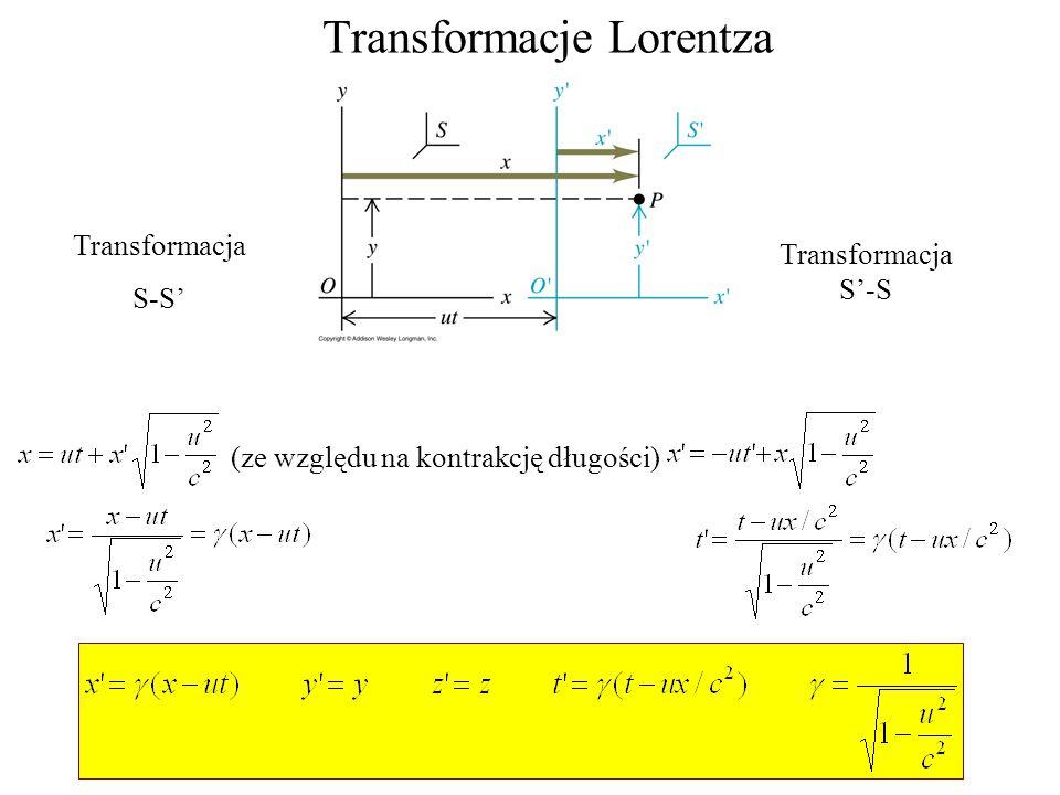 Transformacje Lorentza (ze względu na kontrakcję długości) Transformacja S-S' Transformacja S'-S