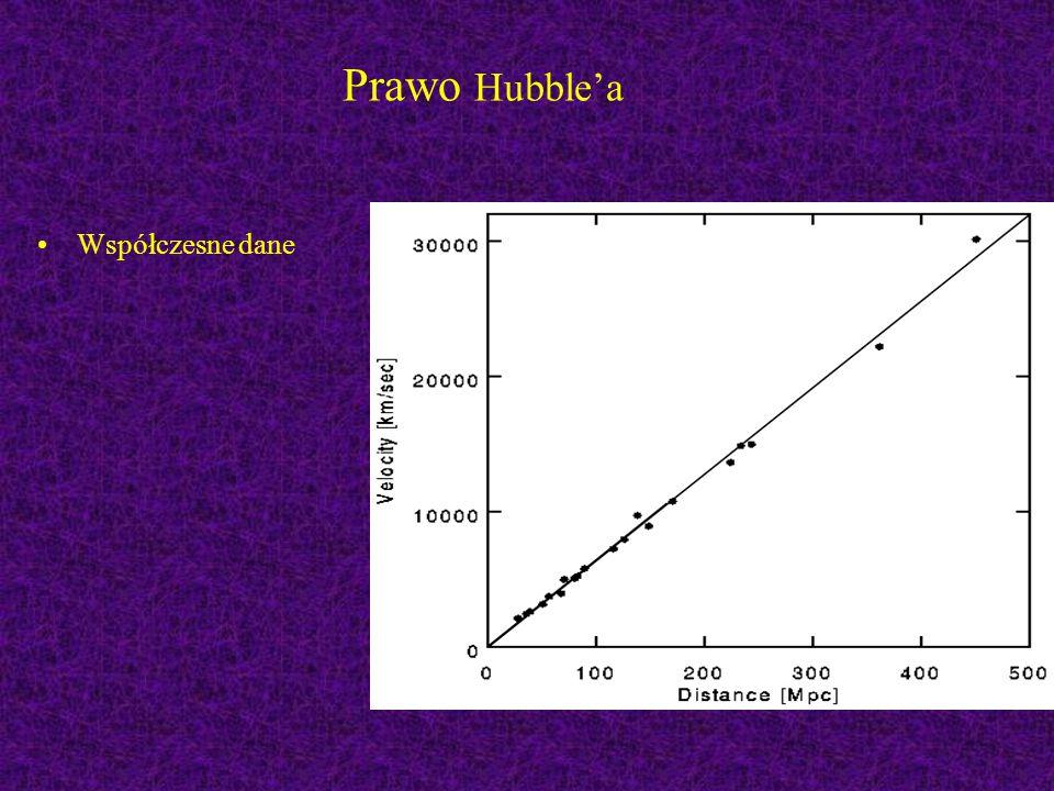 Prawo Hubble'a Współczesne dane