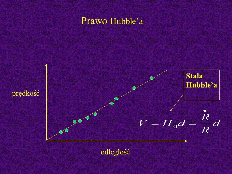 Prawo Hubble'a prędkość odległość Stała Hubble'a