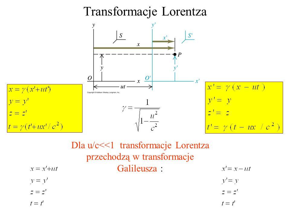 Transformacje Lorentza Dla u/c<<1 transformacje Lorentza przechodzą w transformacje Galileusza : '