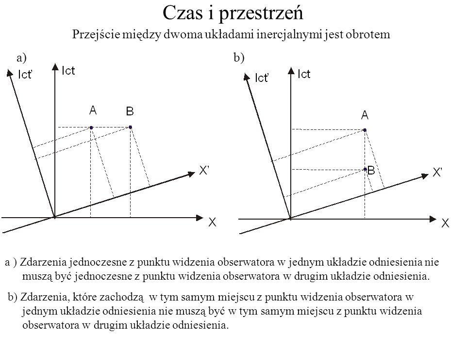 Czas i przestrzeń a ) Zdarzenia jednoczesne z punktu widzenia obserwatora w jednym układzie odniesienia nie muszą być jednoczesne z punktu widzenia ob