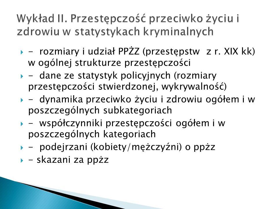  - rozmiary i udział PPŻZ (przestępstw z r. XIX kk) w ogólnej strukturze przestępczości  - dane ze statystyk policyjnych (rozmiary przestępczości st