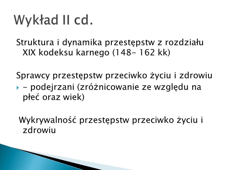 Struktura i dynamika przestępstw z rozdziału XIX kodeksu karnego (148- 162 kk) Sprawcy przestępstw przeciwko życiu i zdrowiu  - podejrzani (zróżnicow
