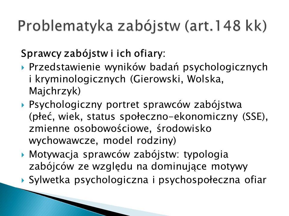 Sprawcy zabójstw i ich ofiary:  Przedstawienie wyników badań psychologicznych i kryminologicznych (Gierowski, Wolska, Majchrzyk)  Psychologiczny por
