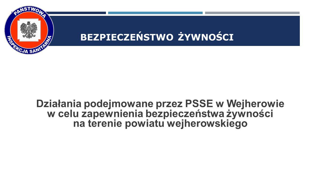 BEZPIECZEŃSTWO ŻYWNOŚCI Działania podejmowane przez PSSE w Wejherowie w celu zapewnienia bezpieczeństwa żywności na terenie powiatu wejherowskiego