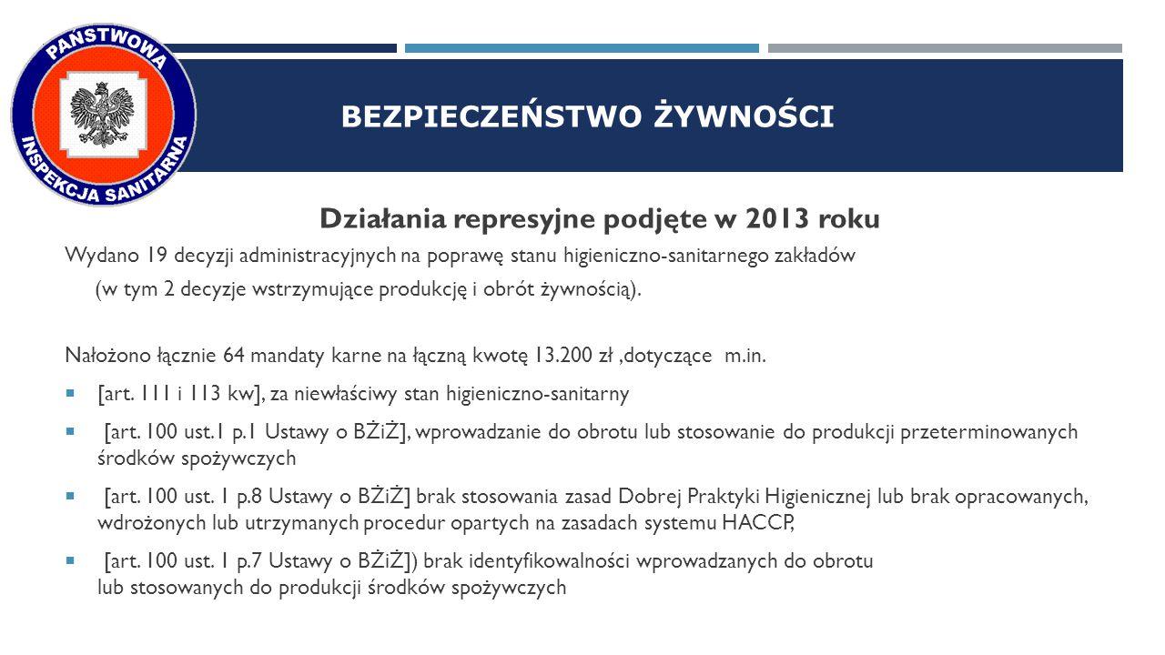 BEZPIECZEŃSTWO ŻYWNOŚCI Działania represyjne podjęte w 2013 roku Wydano 19 decyzji administracyjnych na poprawę stanu higieniczno-sanitarnego zakładów (w tym 2 decyzje wstrzymujące produkcję i obrót żywnością).