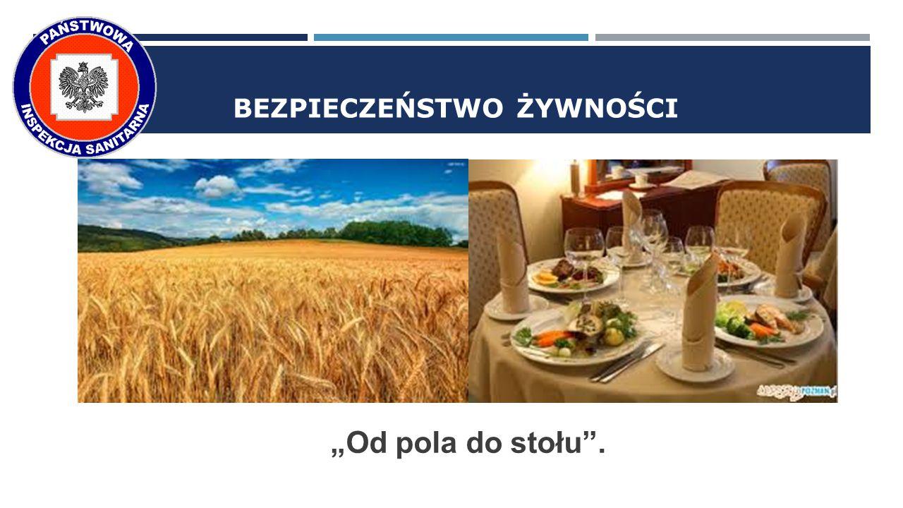 """BEZPIECZEŃSTWO ŻYWNOŚCI """"Od pola do stołu ."""