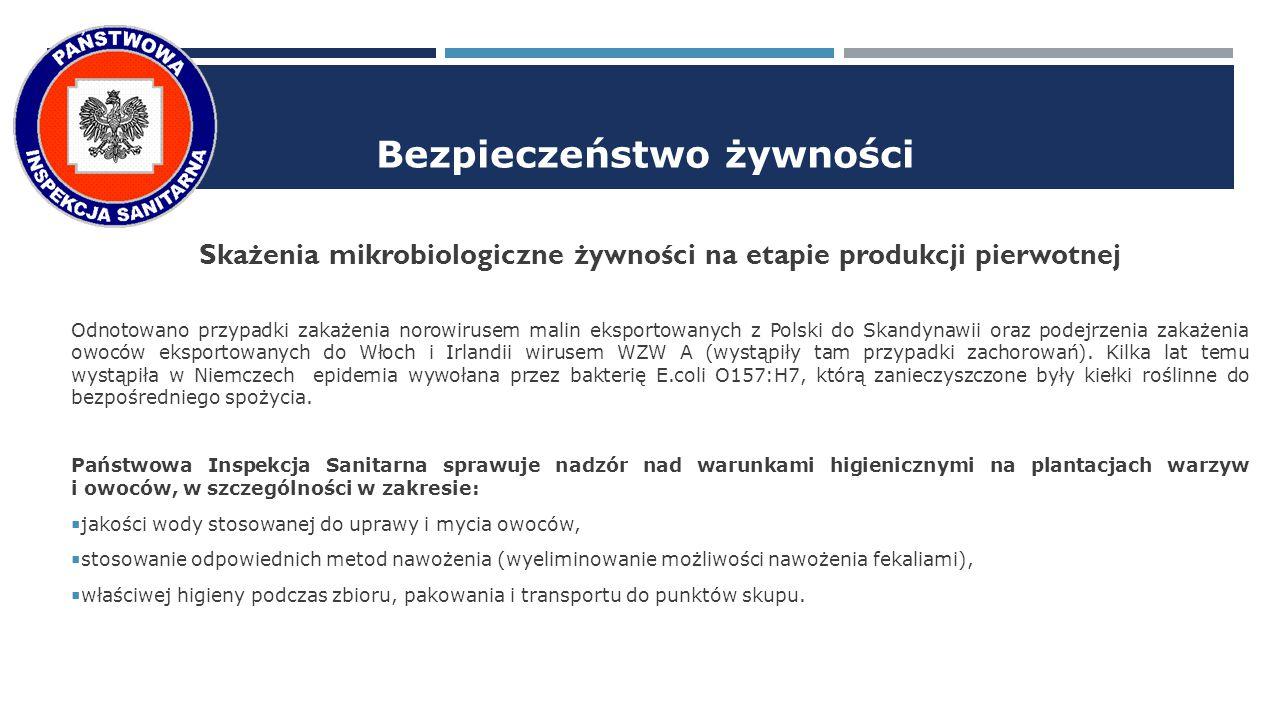 Bezpieczeństwo żywności Skażenia mikrobiologiczne żywności na etapie produkcji pierwotnej Odnotowano przypadki zakażenia norowirusem malin eksportowanych z Polski do Skandynawii oraz podejrzenia zakażenia owoców eksportowanych do Włoch i Irlandii wirusem WZW A (wystąpiły tam przypadki zachorowań).